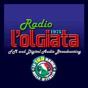 Radio Radio L'Olgiata All News
